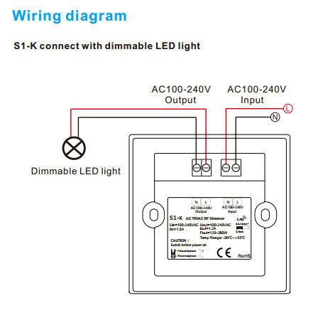 2.4G RF R1 Remote Triac White Led Dimmer Switch Manual Knob For Commercial